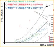 反応過程近似解析ツール「MiRuDa」のご紹介